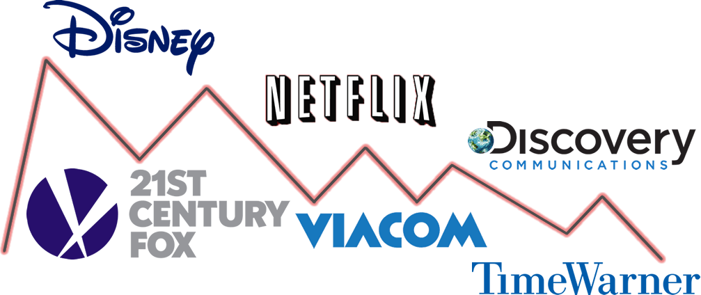 Major Media Stocks Hit Again, International IPTV and VOD Opportunities Keep Climbing